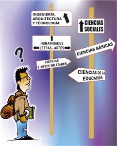 ¿Cual carrera estudiar? Mejor pagada vrs con mayor futuro