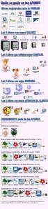 Comparativo Afores Abril 2012 - Fondos para el Retiro