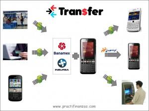 Como funciona transfer telcel banamex inbursa
