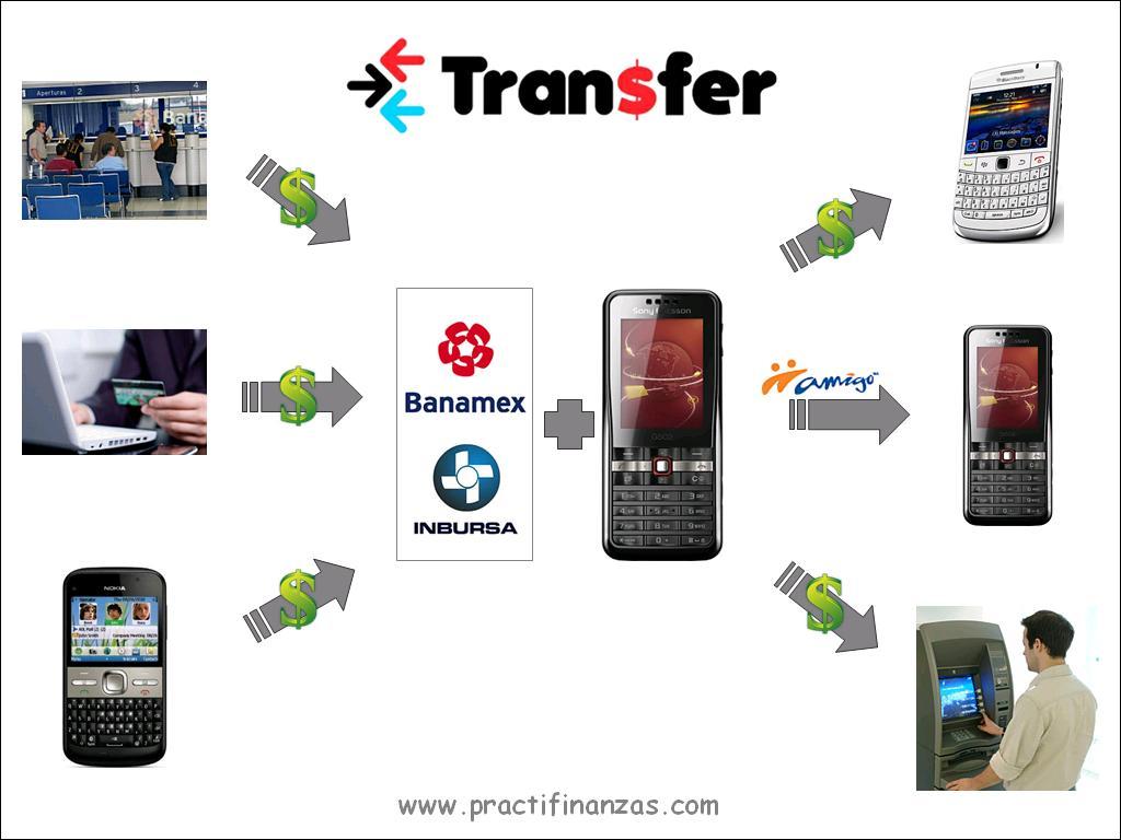 Transfer, tu monedero en tu celular ¿Es seguro? ¿Cómo funciona?