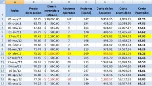 Tabla 02 - Ejemplo de cálculo de saldo promedio