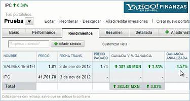 Da seguimiento a tu Portafolio de Inversión con Yahoo! Finanzas