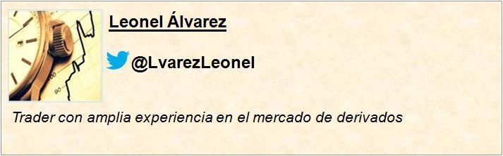 Bio Leonel Alvarez