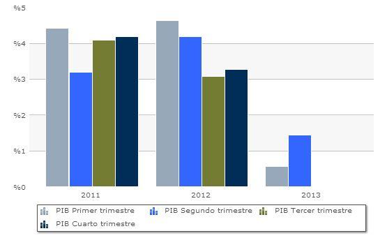 La Refriega Fiscal, análisis de un contribuyente cautivo