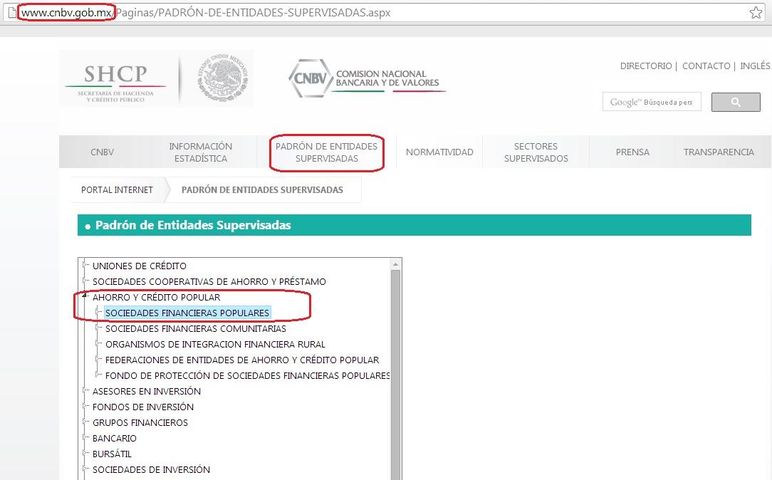 Comisión Nacional Bancaria y de Valores (CNBV)