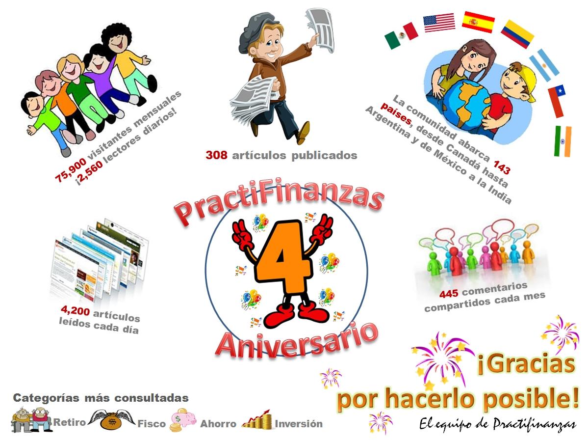 Infografía 4o aniversario PractiFinanzas