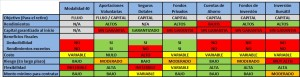 Cuadro comparativos opciones para el retiroCuadro comparativos opciones para el retiro