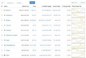 Tracking Bitcoin