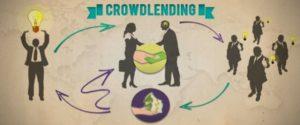 ¿Qué es crowdlending? ¿Conviene invertir en él?