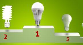 Mitos y verdades sobre los focos ahorradores y las lámparas LED