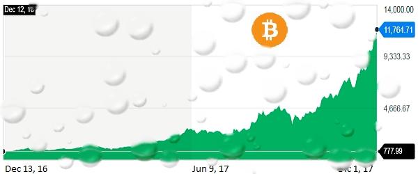 ¿Es momento de invertir en Bitcoin, o es una burbuja a punto de estallar?