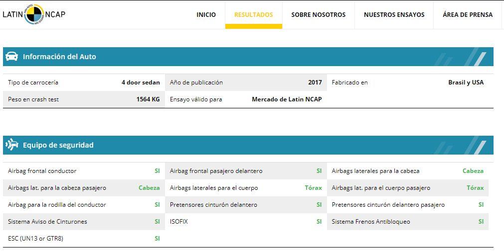 Ficha técnica de equipo de seguridad evaluado por NCAP